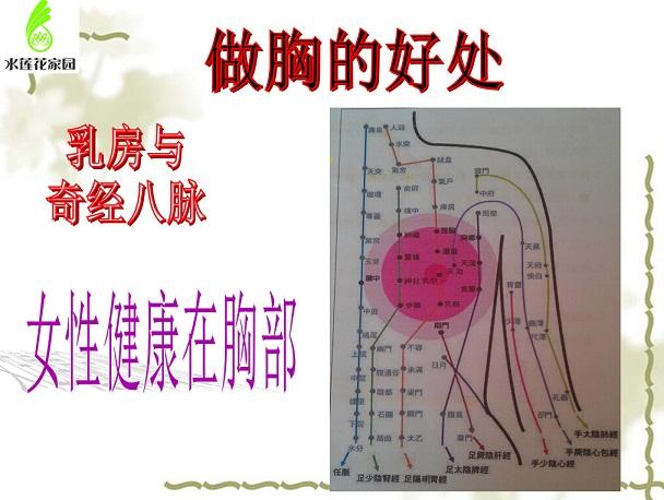 腋下淋巴结堵塞 乳房毒素没排出,必癌变
